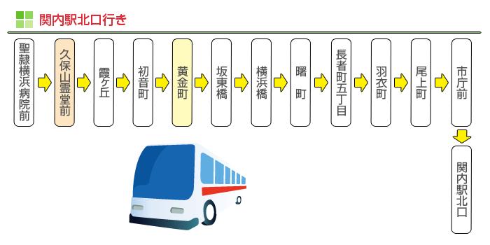 バス関内駅北口